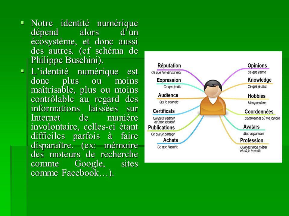Notre identité numérique dépend alors d'un écosystème, et donc aussi des autres. (cf schéma de Philippe Buschini).