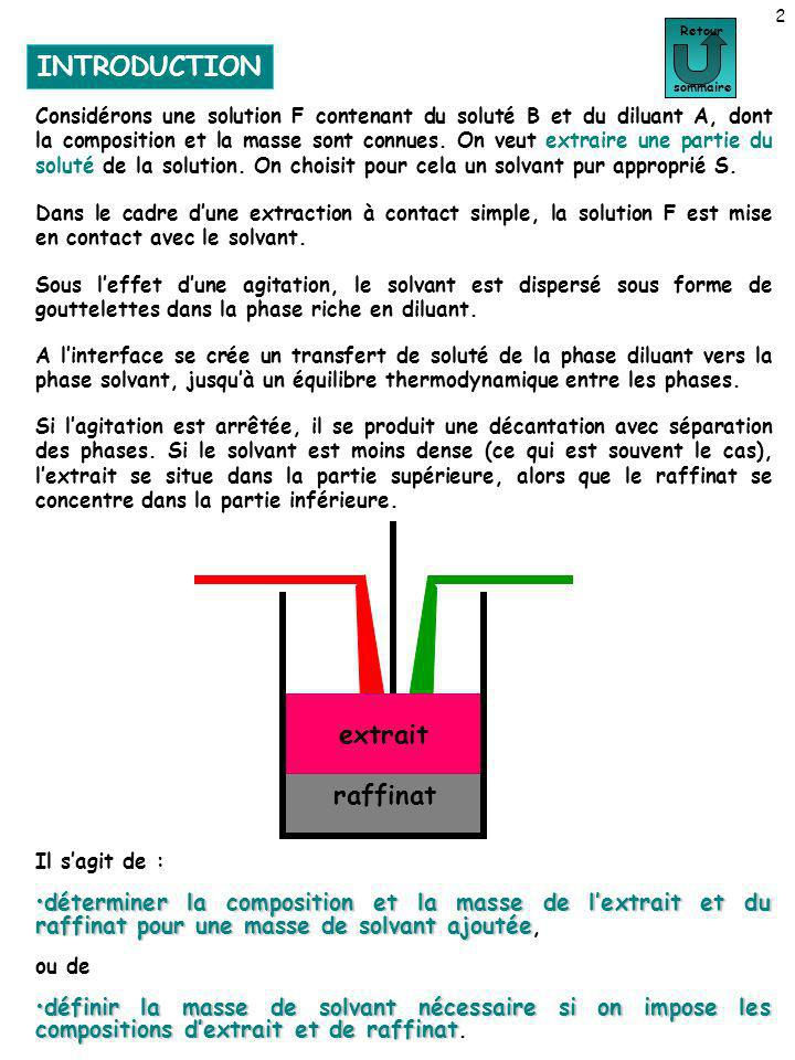 S A + B A + B INTRODUCTION extrait raffinat