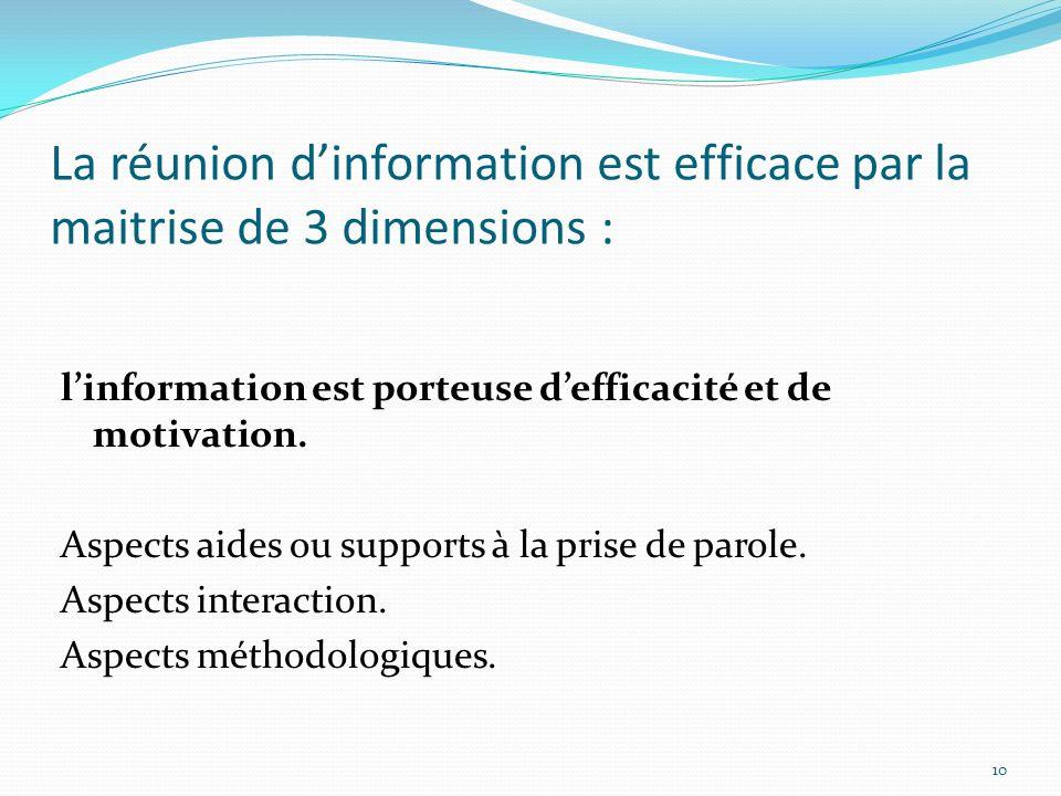 La réunion d'information est efficace par la maitrise de 3 dimensions :