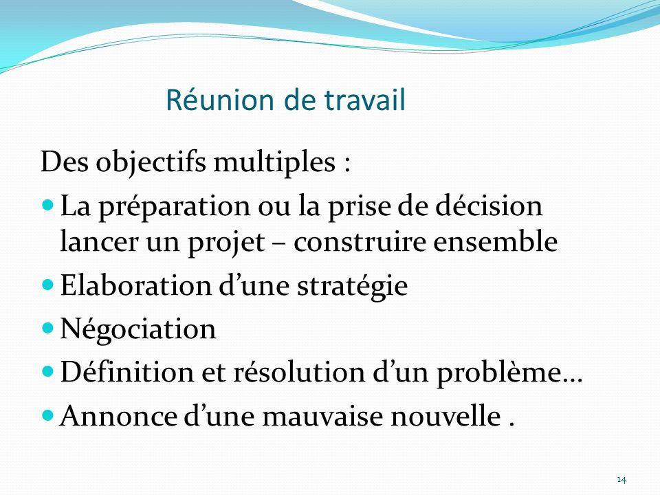 Réunion de travail Des objectifs multiples :