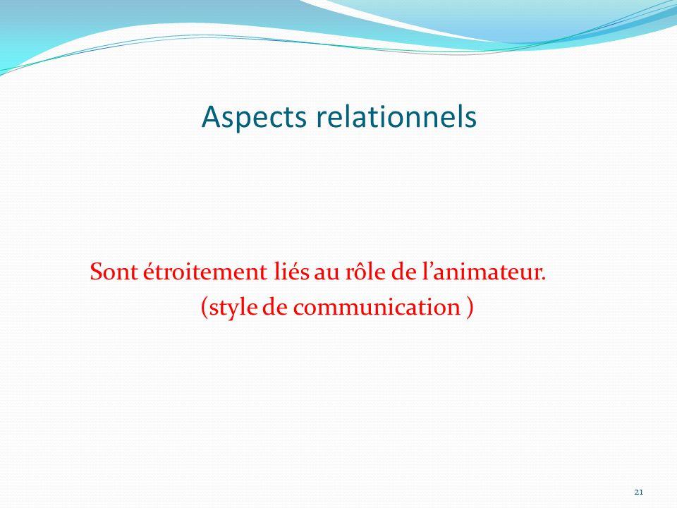 Aspects relationnels Sont étroitement liés au rôle de l'animateur. (style de communication )