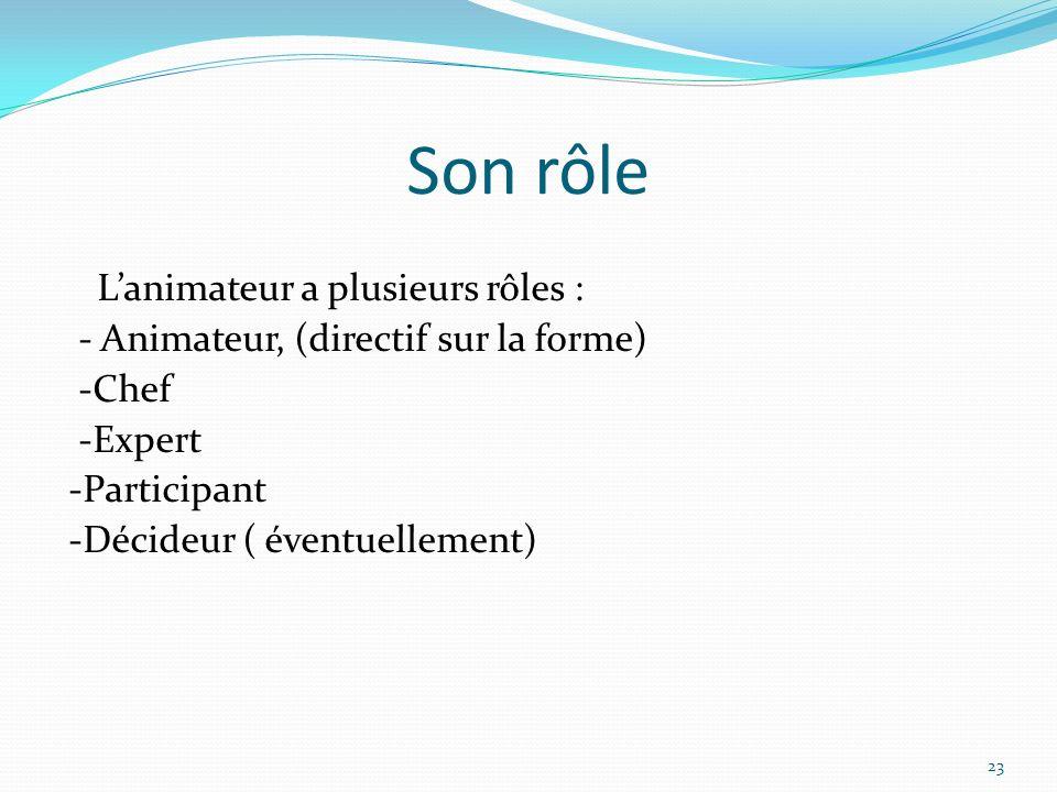Son rôle L'animateur a plusieurs rôles : - Animateur, (directif sur la forme) -Chef -Expert -Participant -Décideur ( éventuellement)