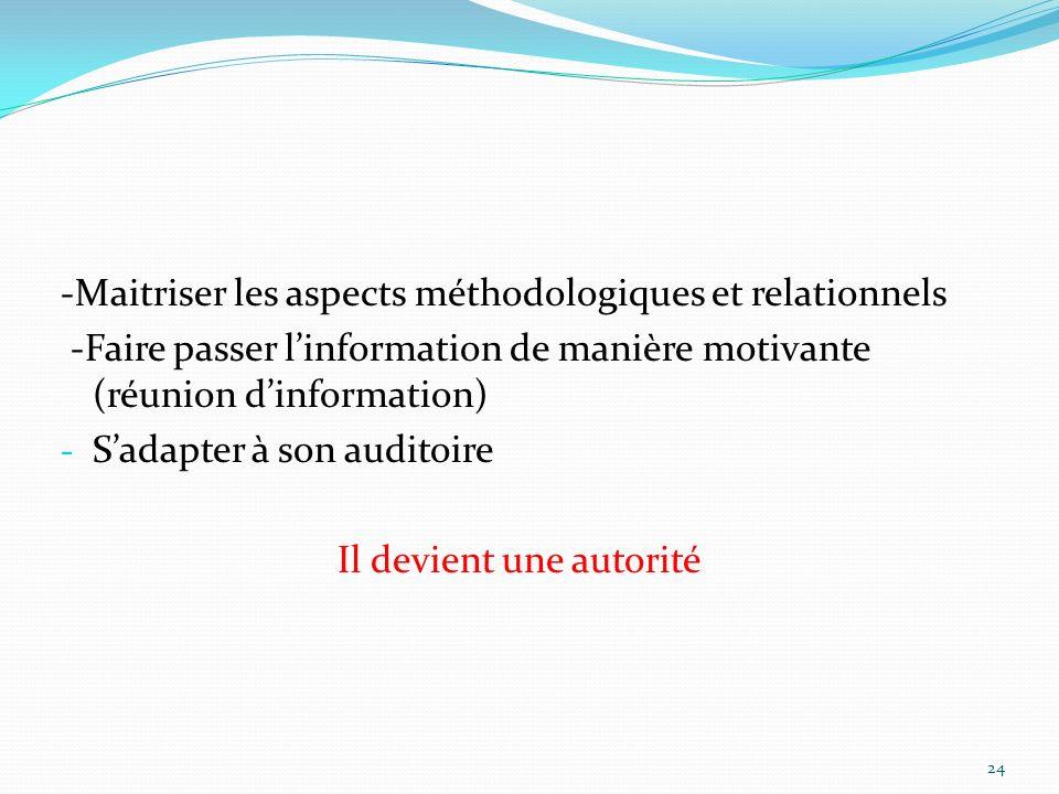 -Maitriser les aspects méthodologiques et relationnels