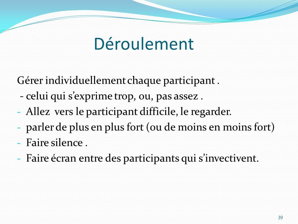 Déroulement Gérer individuellement chaque participant .