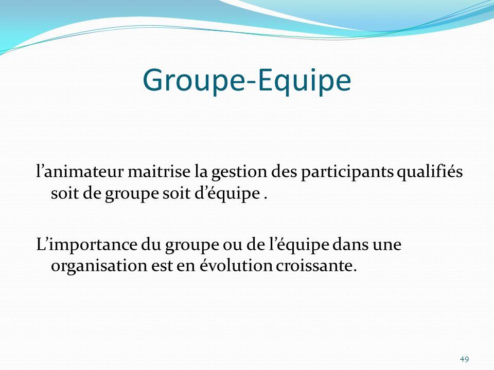 Groupe-Equipe