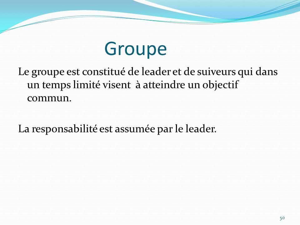 Groupe Le groupe est constitué de leader et de suiveurs qui dans un temps limité visent à atteindre un objectif commun.