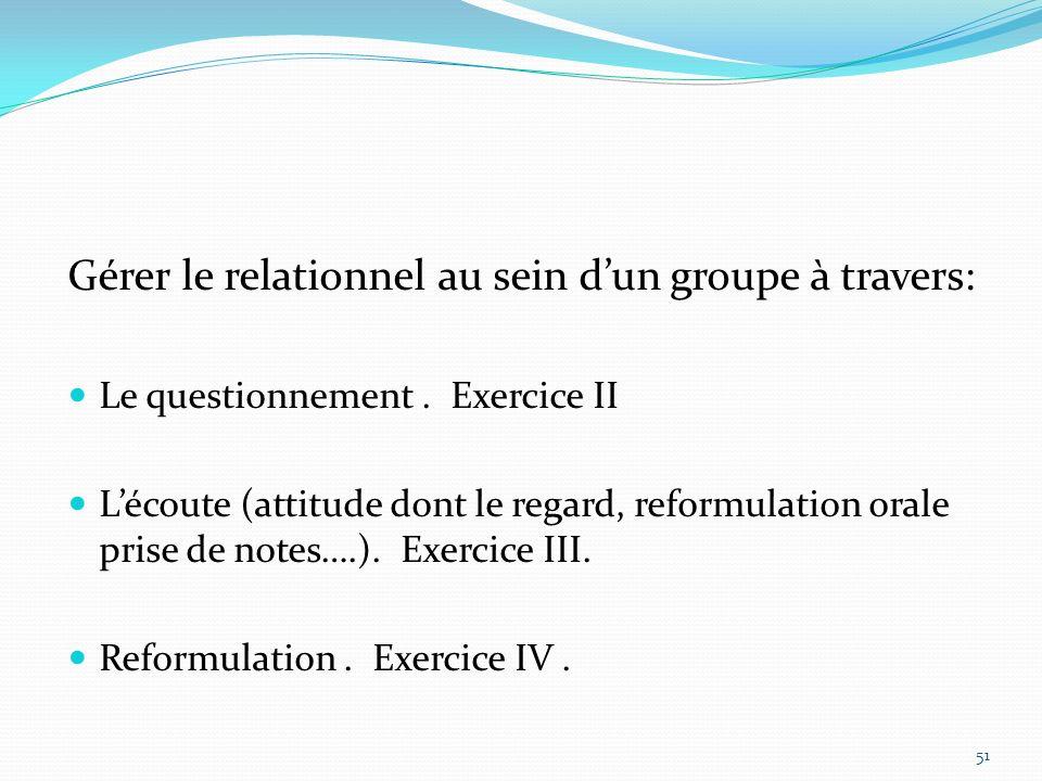 Gérer le relationnel au sein d'un groupe à travers: