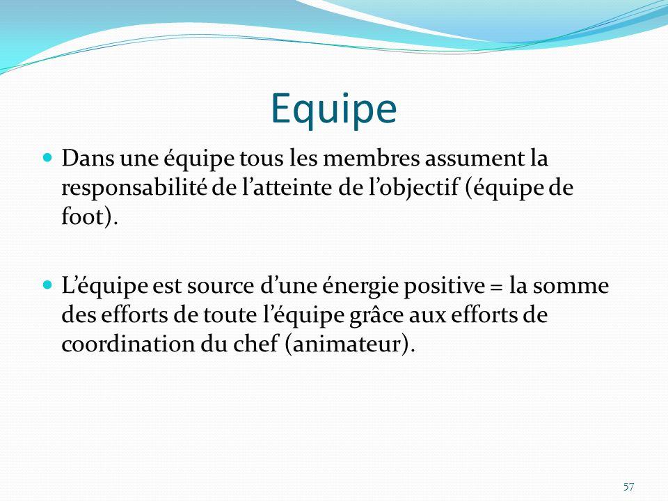 Equipe Dans une équipe tous les membres assument la responsabilité de l'atteinte de l'objectif (équipe de foot).