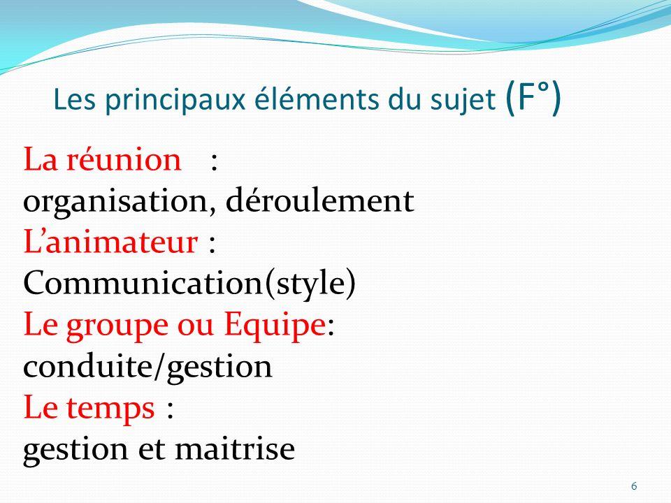Les principaux éléments du sujet (F°)