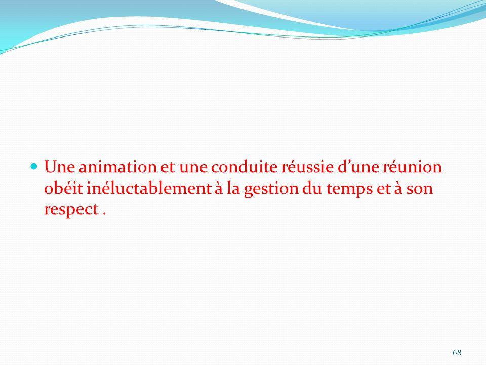 Une animation et une conduite réussie d'une réunion obéit inéluctablement à la gestion du temps et à son respect .