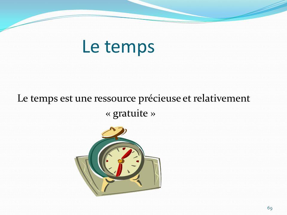 Le temps Le temps est une ressource précieuse et relativement « gratuite »