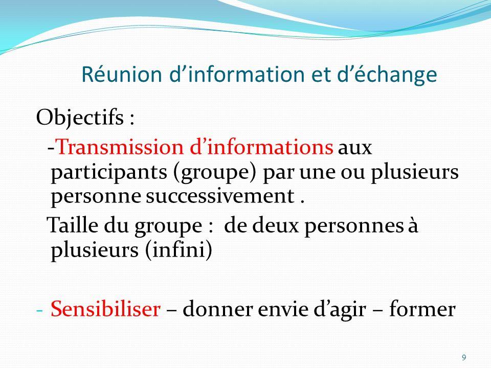 Réunion d'information et d'échange