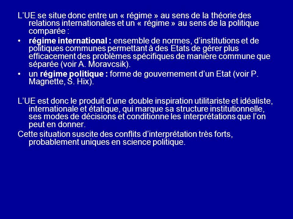 L'UE se situe donc entre un « régime » au sens de la théorie des relations internationales et un « régime » au sens de la politique comparée :