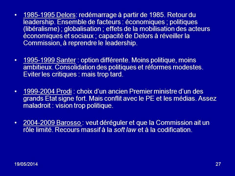 1985-1995 Delors: redémarrage à partir de 1985. Retour du leadership