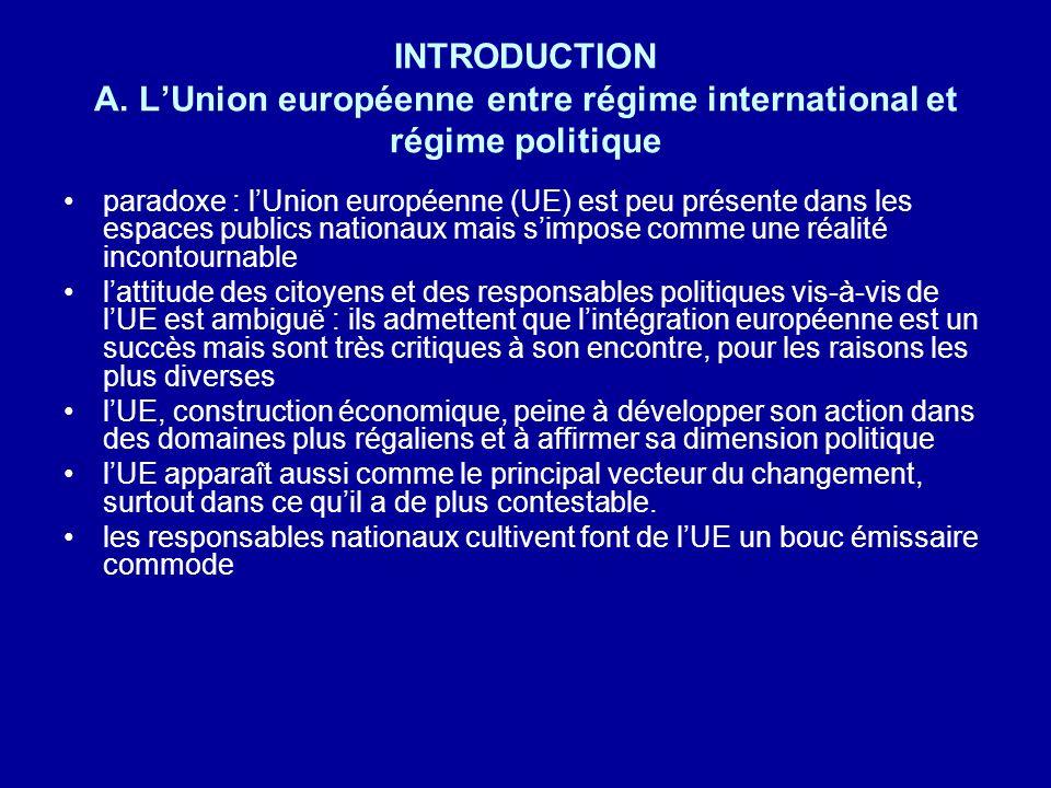 INTRODUCTION A. L'Union européenne entre régime international et régime politique