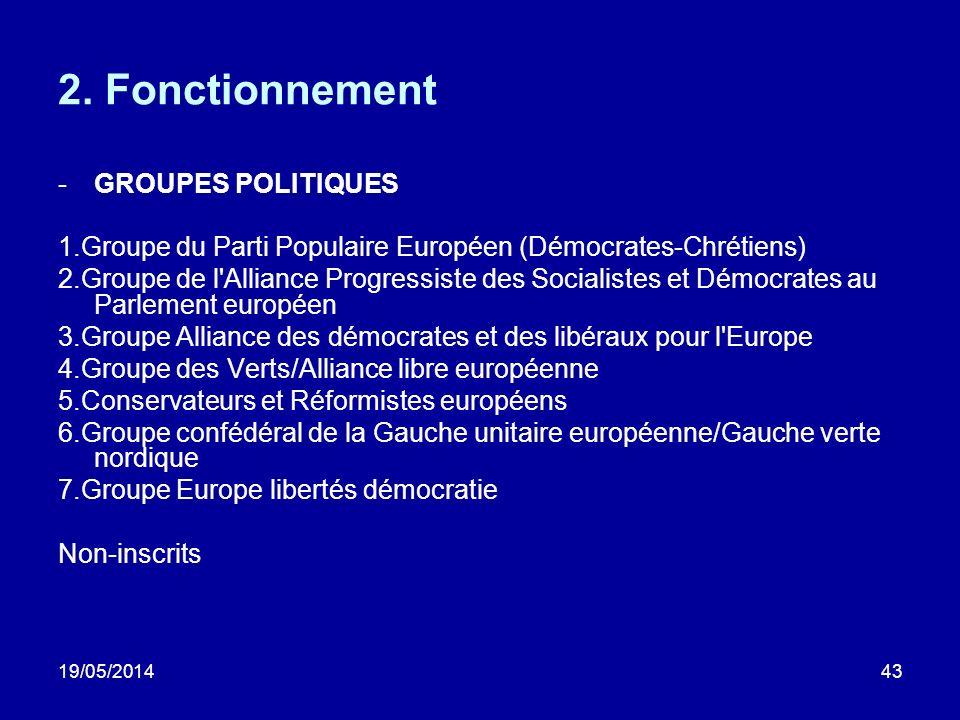 2. Fonctionnement GROUPES POLITIQUES