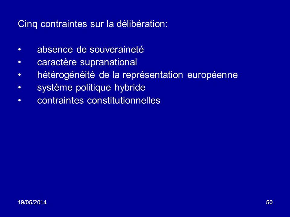 Cinq contraintes sur la délibération: absence de souveraineté