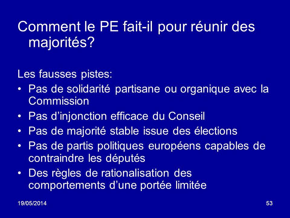 Comment le PE fait-il pour réunir des majorités