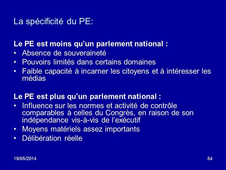 La spécificité du PE: Le PE est moins qu'un parlement national :