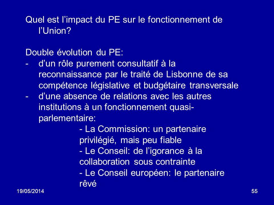 Quel est l'impact du PE sur le fonctionnement de l'Union