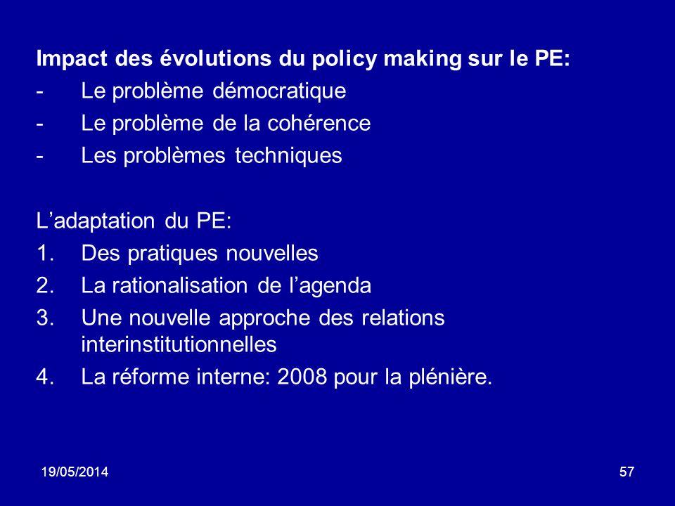 Impact des évolutions du policy making sur le PE: