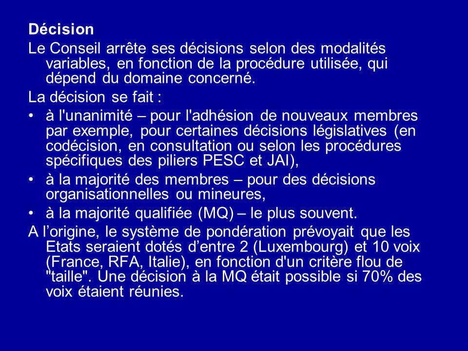 Décision Le Conseil arrête ses décisions selon des modalités variables, en fonction de la procédure utilisée, qui dépend du domaine concerné.