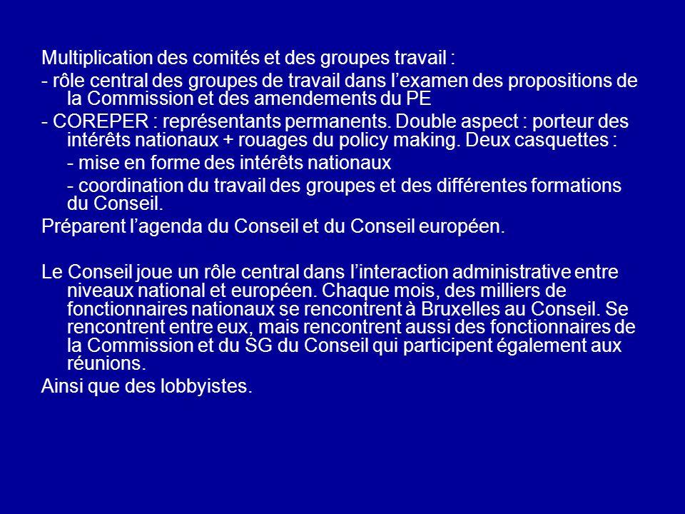 Multiplication des comités et des groupes travail :