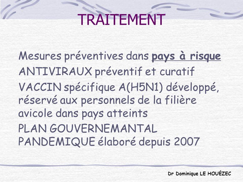 TRAITEMENT Mesures préventives dans pays à risque