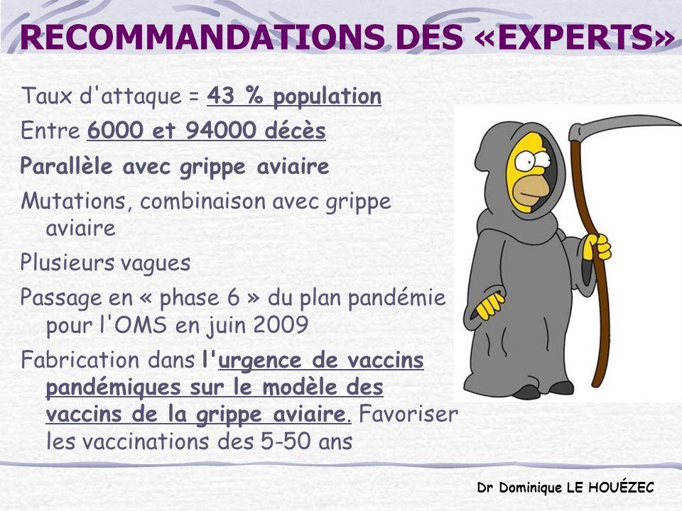 RECOMMANDATIONS DES «EXPERTS»