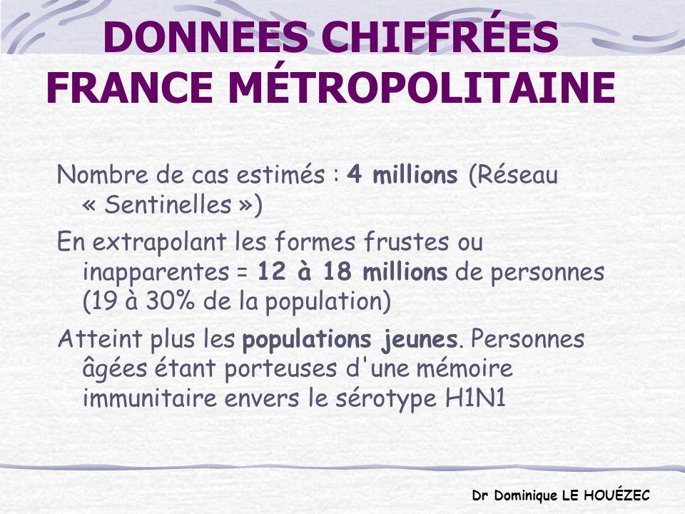 DONNEES CHIFFRÉES FRANCE MÉTROPOLITAINE