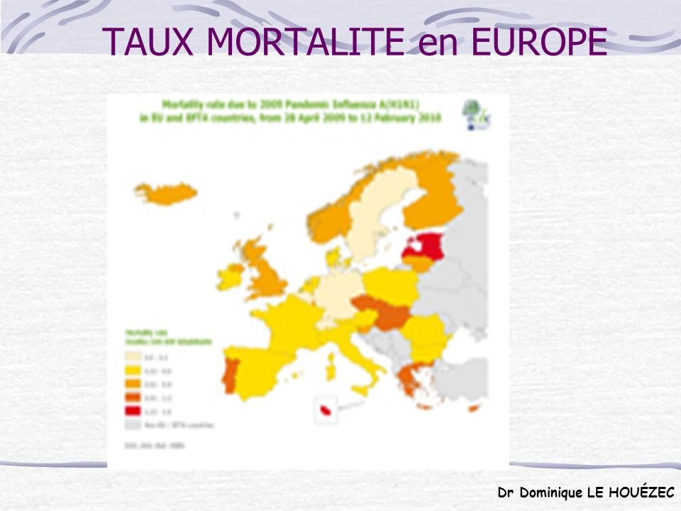 TAUX MORTALITE en EUROPE