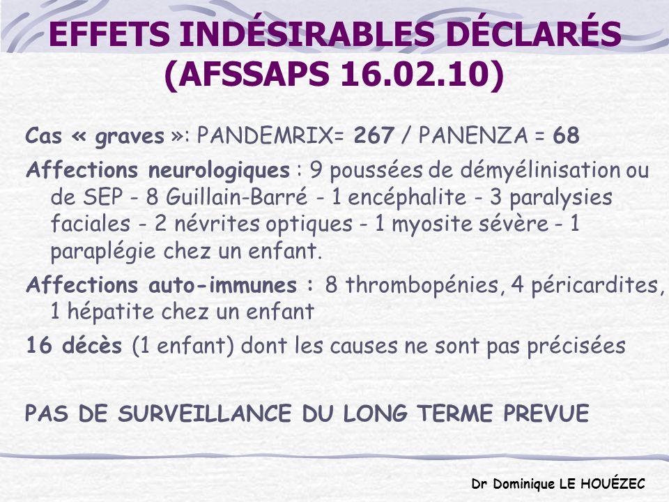 EFFETS INDÉSIRABLES DÉCLARÉS (AFSSAPS 16.02.10)