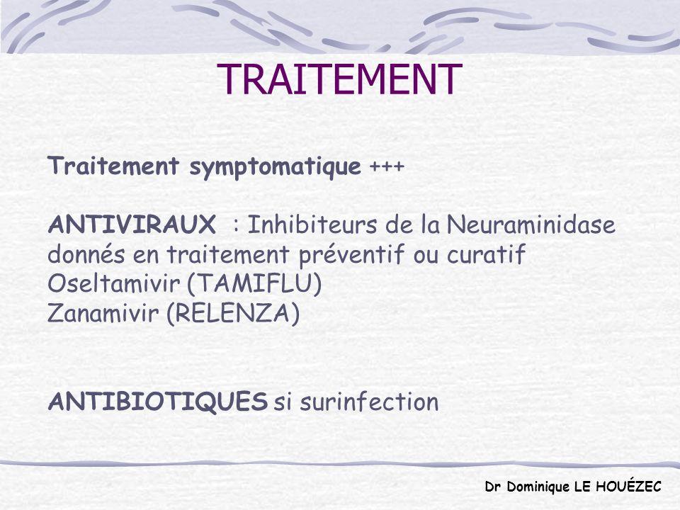 TRAITEMENT Traitement symptomatique +++