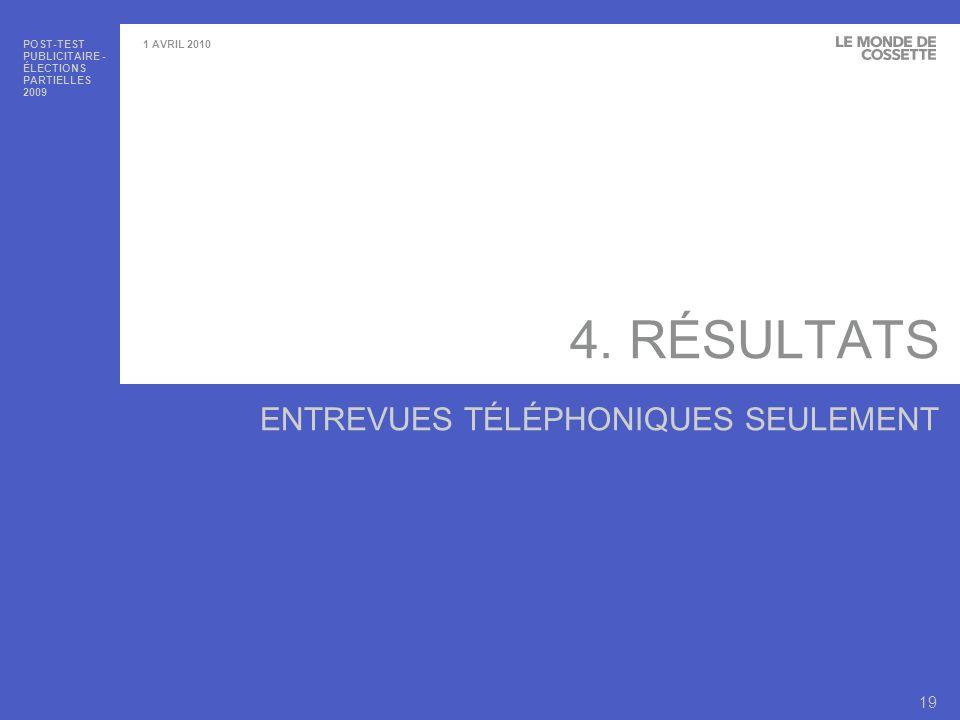 ENTREVUES TÉLÉPHONIQUES SEULEMENT