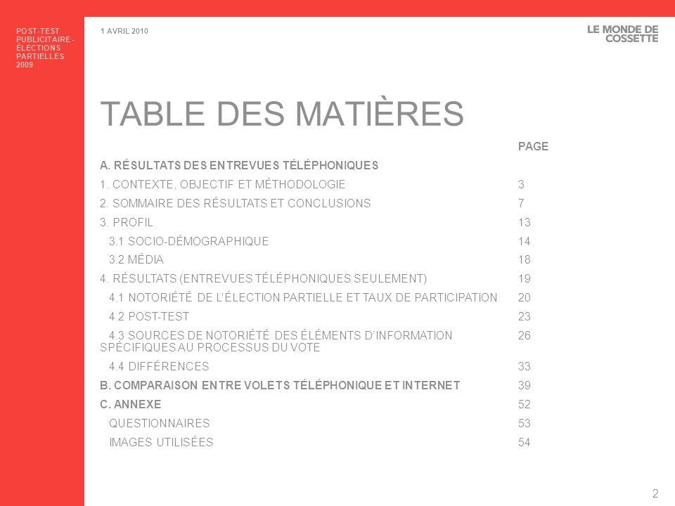 TABLE DES MATIÈRES PAGE A. RÉSULTATS DES ENTREVUES TÉLÉPHONIQUES