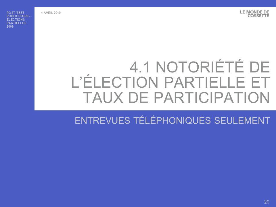 4.1 NOTORIÉTÉ DE L'ÉLECTION PARTIELLE ET TAUX DE PARTICIPATION