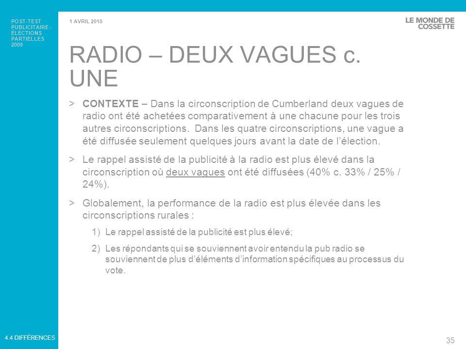 RADIO – DEUX VAGUES c. UNE
