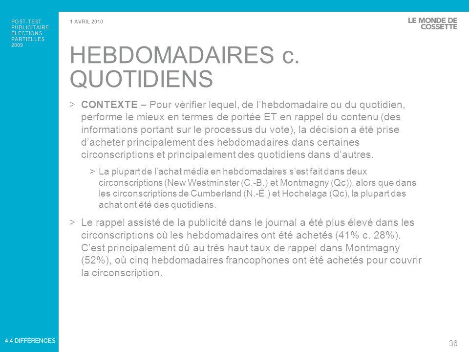 HEBDOMADAIRES c. QUOTIDIENS