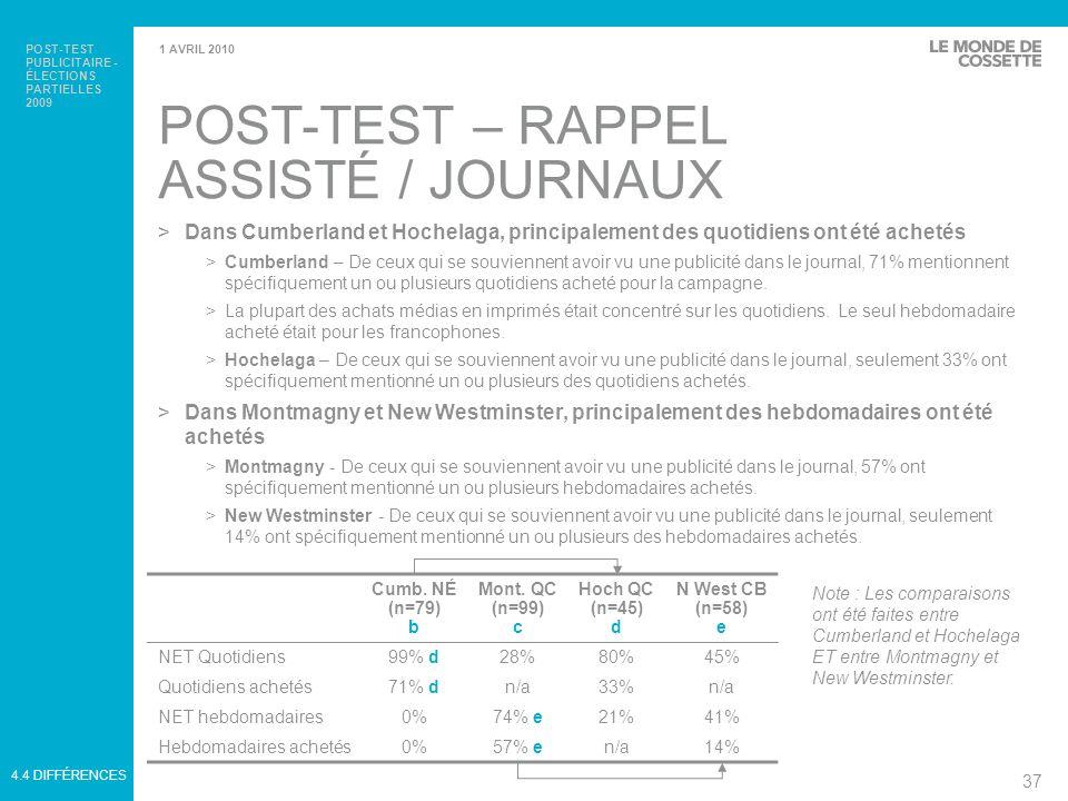 POST-TEST – RAPPEL ASSISTÉ / JOURNAUX