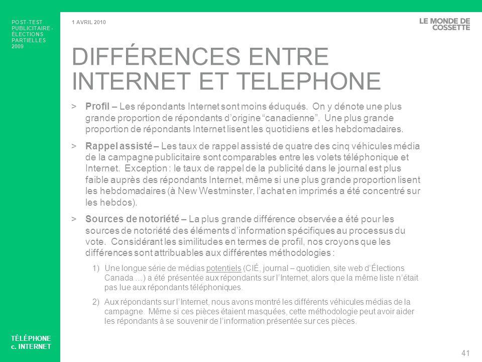DIFFÉRENCES ENTRE INTERNET ET TELEPHONE