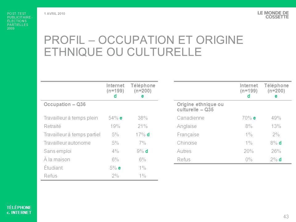 PROFIL – OCCUPATION ET ORIGINE ETHNIQUE OU CULTURELLE