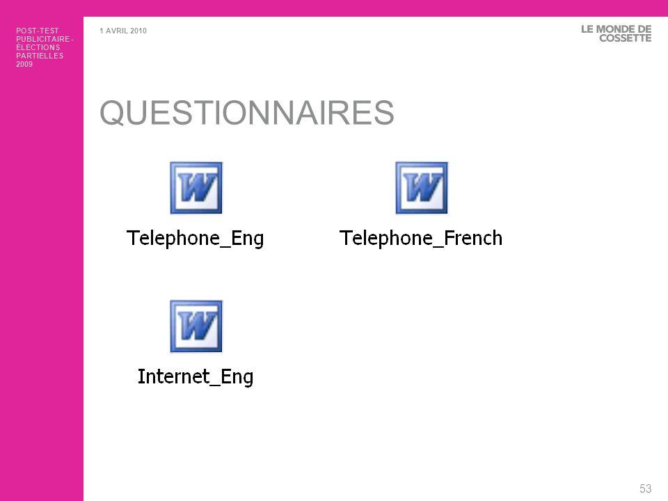 QUESTIONNAIRES POST-TEST PUBLICITAIRE - ÉLECTIONS PARTIELLES 2009