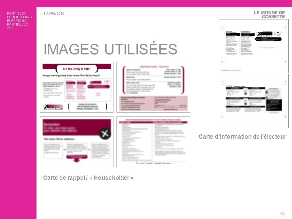 IMAGES UTILISÉES Carte d'information de l'électeur