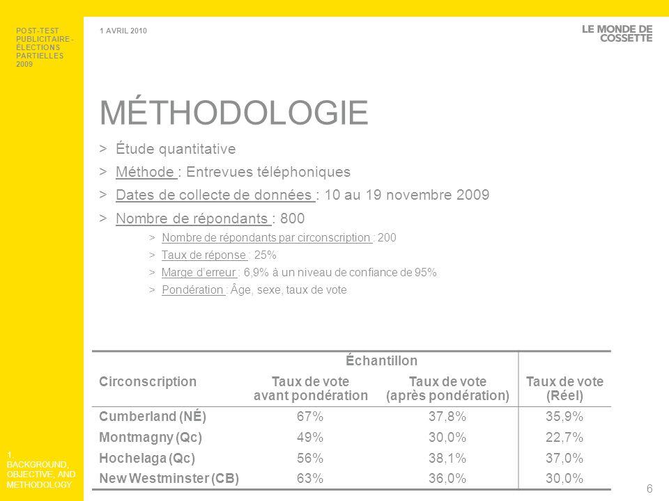 Taux de vote avant pondération Taux de vote (après pondération)