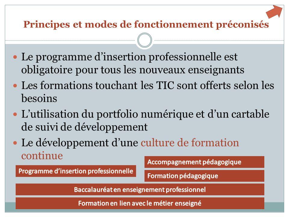 Principes et modes de fonctionnement préconisés