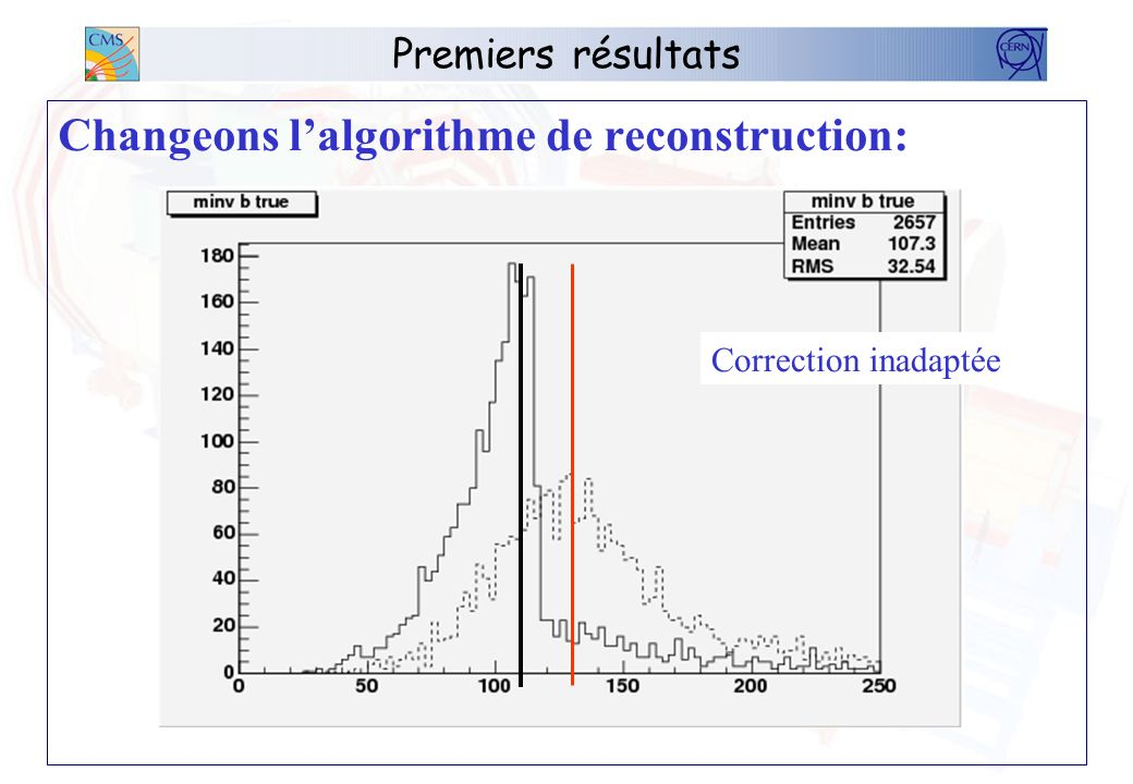 Changeons l'algorithme de reconstruction: