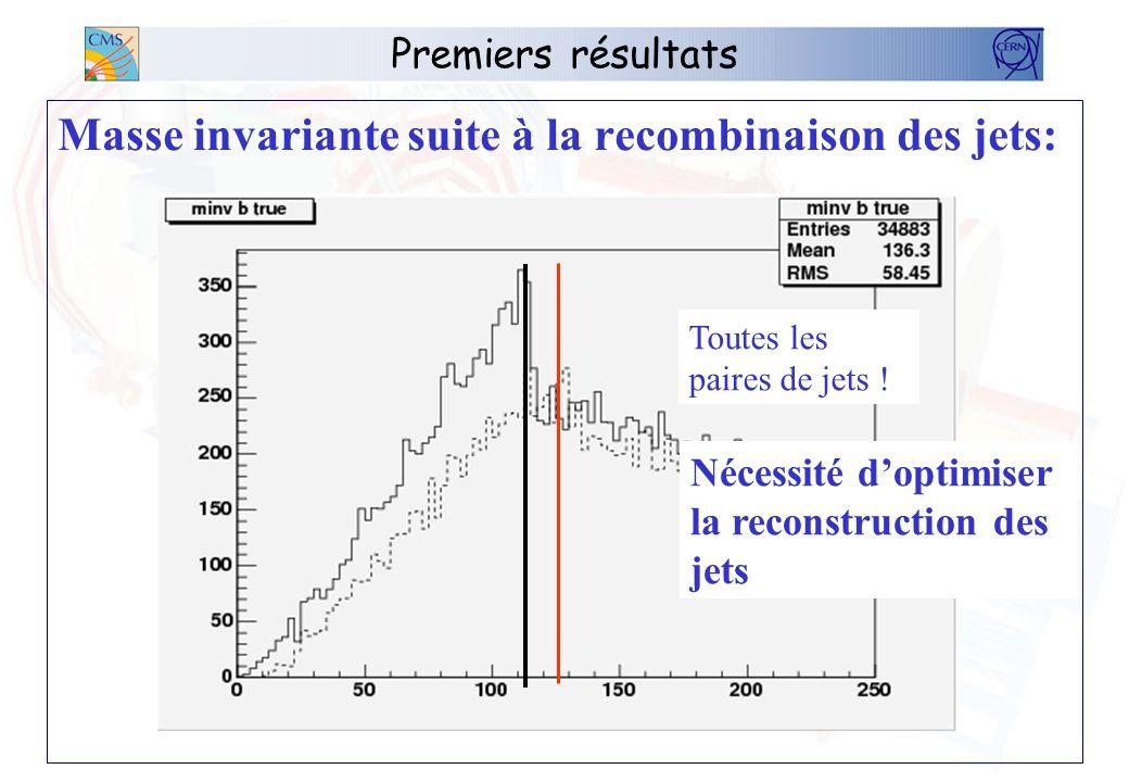 Masse invariante suite à la recombinaison des jets: