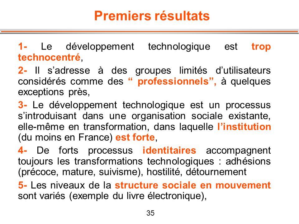 Premiers résultats 1- Le développement technologique est trop technocentré,