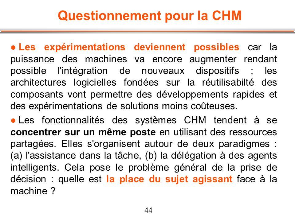 Questionnement pour la CHM
