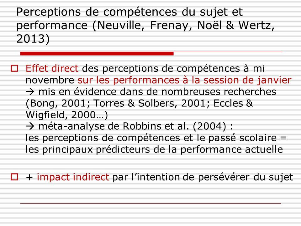 Perceptions de compétences du sujet et performance (Neuville, Frenay, Noël & Wertz, 2013)
